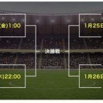 AFCアジアカップ2019 ベスト8!!!